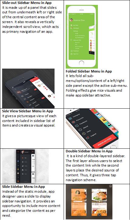 Mobile App Sidebars Pro Tips 038 Mistakes To Avoid For Optimized App Side Navigation