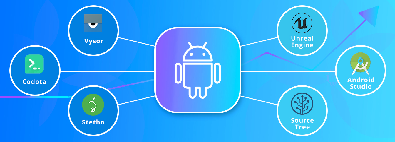 Android Application Development Tools to Overcome Challenges