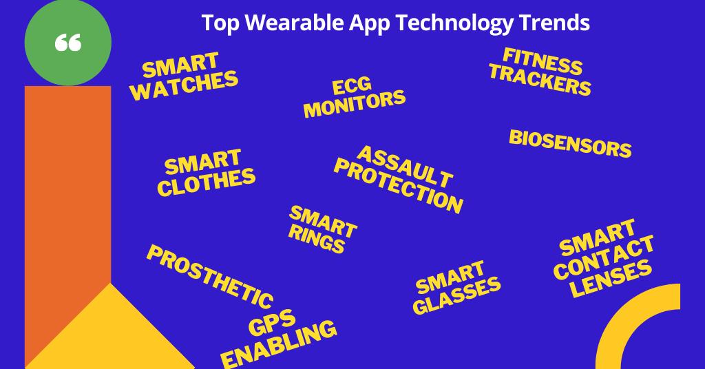 Top Wearable App Technology Trends